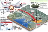 Nga - Hà Lan thảo luận vụ MH17