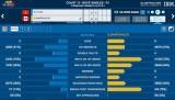 Hoàng Nam sớm dừng bước ở nội dung đơn nam trẻ US Open 2015