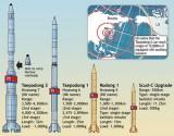 Mỹ-Anh trừng phạt công ty Triều Tiên phát triển công nghệ tên lửa