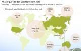 Lượng khách quốc tế đến Việt Nam năm 2015