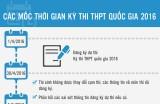 Infographic: Toàn cảnh thời gian thi THPT quốc gia 2016