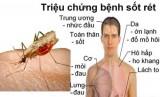 Phòng và chẩn đoán phát hiện sớm bệnh sốt rét