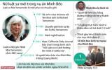 Nữ luật sư chuyển giới bào chữa cho vụ Minh Béo