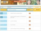ĐHQG TP.HCM tăng 54 bậc, vào tốp 150 của châu Á