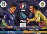 Italia - Thụy Điển: Vé sớm cho thầy trò HLV Conte?