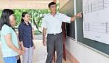 Trường THPT Nguyễn Hữu Thọ chuẩn bị chu đáo cho kỳ thi THPT quốc gia 2016