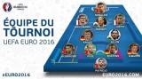 UEFA công bố đội hình tiêu biểu EURO 2016