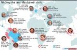 Những nhà lãnh đạo bị mất chức trên thế giới