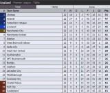 Lịch thi đấu bóng đá hôm nay 31/1: Liverpool đại chiến Chelsea