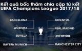 """Bốc thăm tứ kết Champions League: """"Siêu kinh điển"""" nước Anh"""