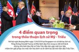 [Infographics] 4 điểm quan trọng trong thỏa thuận lịch sử Mỹ-Triều