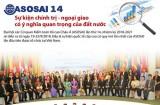 ASOSAI 14: Sự kiện chính trị-ngoại giao có ý nghĩa quan trọng