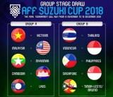 Sẽ phát trực tiếp AFF Cup 2018 trên VTC3, VOV2, VOVGT, VOV.VN, VTCnews