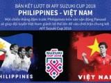 Lượt đi AFF Cup Philippines vs Việt Nam: Đội nào sẽ giành lợi thế?