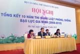 Bạo lực gia đình tại Việt Nam gây thiệt hại khoảng 1,78% GDP mỗi năm