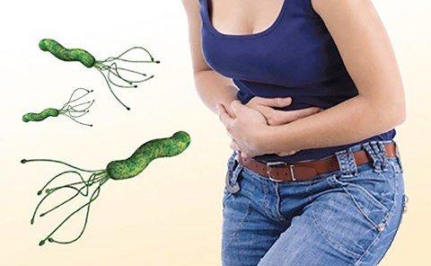 Vi khuẩn HP gây viêm loét và ung thư dạ dày