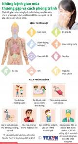 Những bệnh giao mùa thường gặp và cách phòng tránh