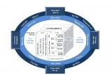 Long An: Tập trung cụ thể hóa các chỉ đạo, mục tiêu của Trung ương về ứng dụng công nghệ thông tin trong xây dựng Chính quyền điện tử