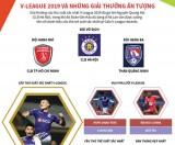 [Infographics] V-League 2019 và những giải thưởng ấn tượng