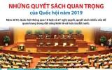 [Infographics] Quyết sách quan trọng của Quốc hội năm 2019