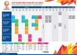 [Infographics] Lịch thi đấu chi tiết vòng chung kết U23 châu Á 2020