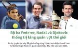 [Infographics] Bộ ba Federer, Nadal, Djokovic thống trị làng quần vợt