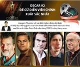 [Infographics] Đề cử diễn viên xuất sắc nhất Giải Oscar lần thứ 92
