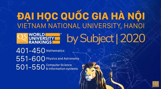 (Nguồn: Đại học Quốc gia Hà Nội)