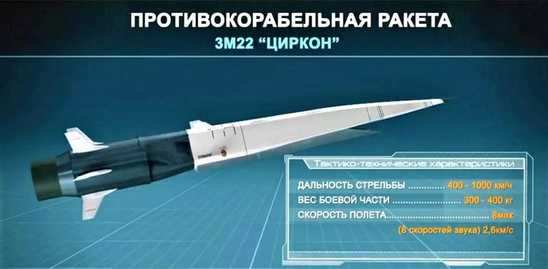 Nga được cho là đang đi đầu trong lĩnh vực vũ khí siêu thanh; Nguồn: thedrive