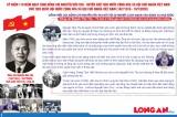 Cống hiến của đồng chí Nguyễn Hữu Thọ đối với sự nghiệp cách mạng của Đảng và Nhà nước