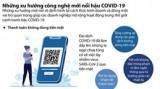 [Infographics] Những xu hướng công nghệ mới nổi hậu COID-19
