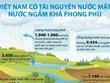 [Infographics] Việt Nam có tài nguyên nước mặt, nước ngầm phong phú