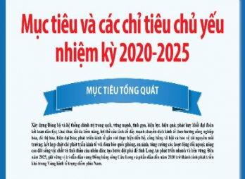 Mục tiêu và các chỉ tiêu chủ yếu của nhiệm kỳ 2020 - 2025
