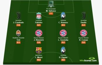Messi và đội hình xuất sắc nhất lượt trận ra quân Champions League 2020/2021
