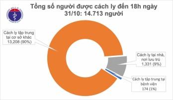 Chiều 31/10, Việt Nam có thêm 3 ca nhập cảnh mắc Covid-19