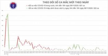 28 bệnh nhân có kết quả xét nghiệm âm tính với COVID-19