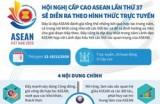 Hội nghị cấp cao ASEAN lần thứ 37 sẽ diễn ra trực tuyến