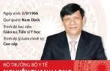 Quá trình công tác của Bộ trưởng Bộ Y tế Nguyễn Thanh Long