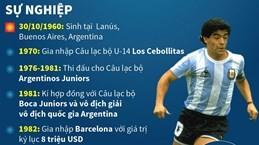 Vĩnh biệt huyền thoại bóng đá Diego Maradona