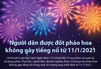 Người dân được đốt pháo hoa không gây tiếng nổ từ ngày 11/1/2021