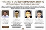 Tuyên án cựu Chủ tịch Hà Nội Nguyễn Đức Chung 5 năm tù