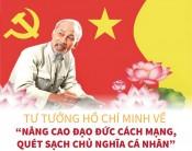 Tư tưởng Hồ Chí Minh về nâng cao đạo đức cách mạng