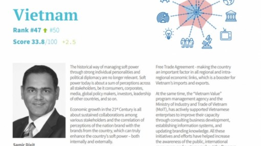 Australia lọt Top 10, Việt Nam được nâng hạng trong bảng xếp hạng quyền lực mềm toàn cầu