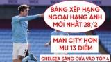 Bảng xếp hạng Ngoại hạng Anh mới nhất: Man City hơn MU 13 điểm