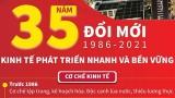 35 năm đổi mới: Kinh tế Việt Nam phát triển nhanh và bền vững